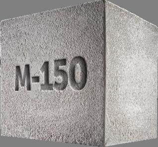 Заказать бетон в ижевске с доставкой цены возведение стены из керамзитобетона